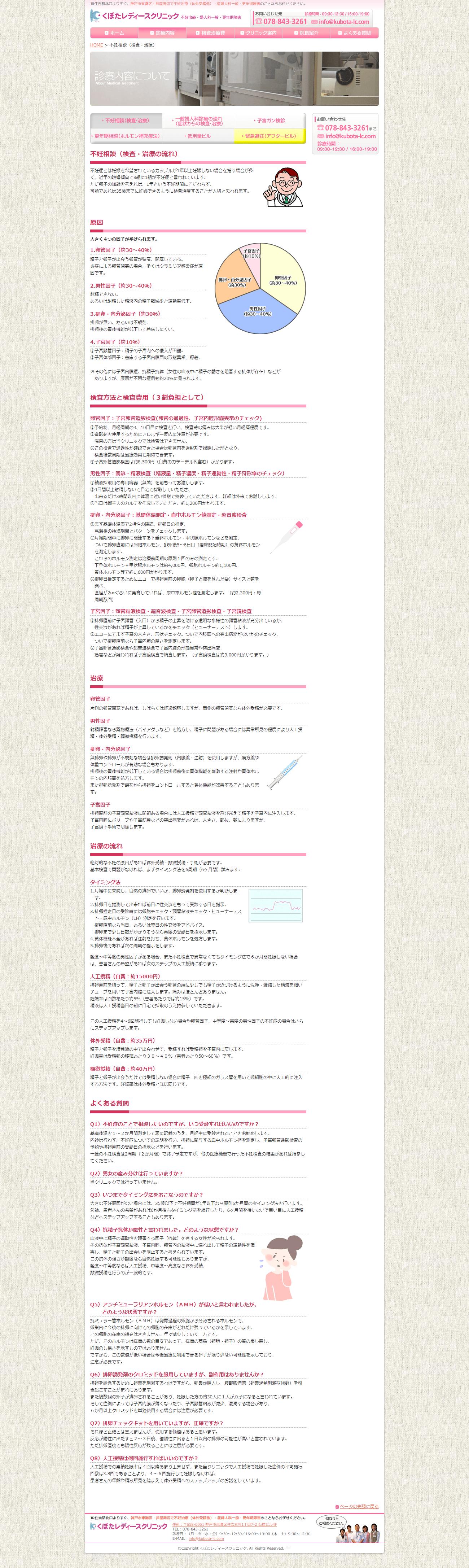 神戸市 くぼたレディースクリニック様 ホームページ制作2